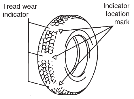 Tyre Tread Wear Indicator